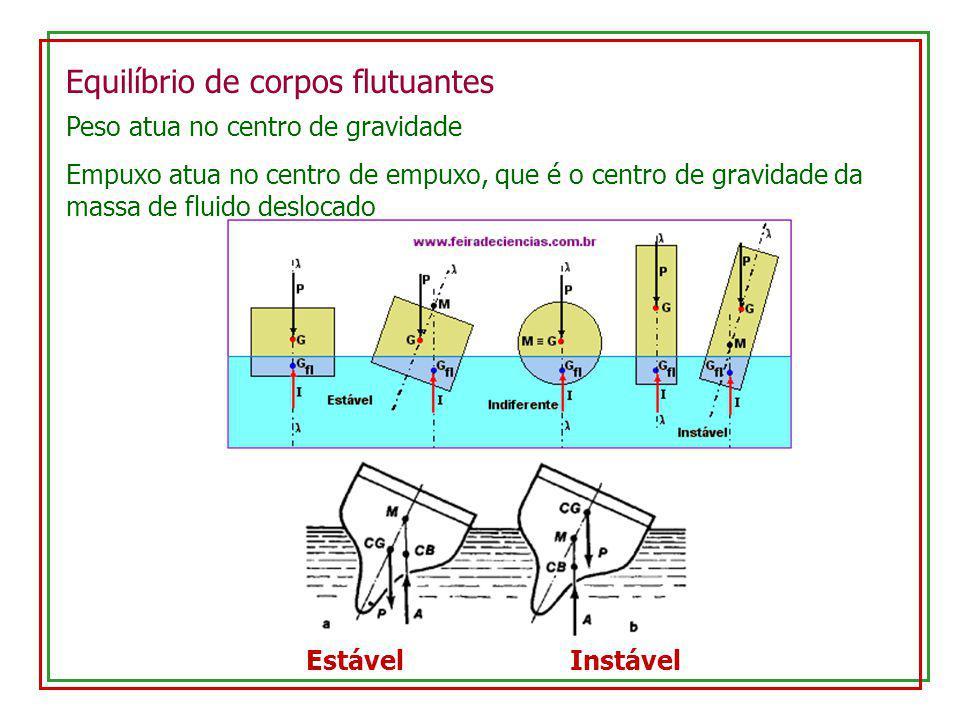 Equilíbrio de corpos flutuantes Peso atua no centro de gravidade Empuxo atua no centro de empuxo, que é o centro de gravidade da massa de fluido deslo