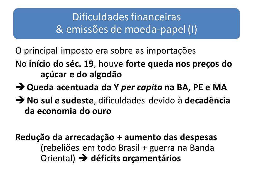 Dificuldades financeiras & emissões de moeda-papel (I) O principal imposto era sobre as importações No início do séc. 19, houve forte queda nos preços