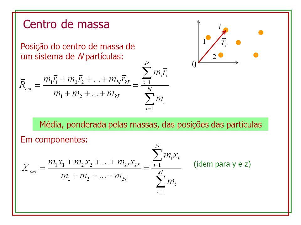 Centro de massa Posição do centro de massa de um sistema de N partículas: Média, ponderada pelas massas, das posições das partículas 1 2 i Em componen