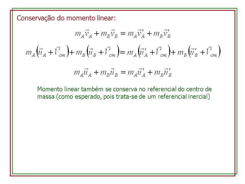 Conservação do momento linear: Momento linear também se conserva no referencial do centro de massa (como esperado, pois trata-se de um referencial ine
