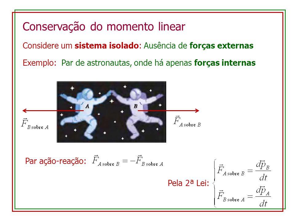 Conservação do momento linear Considere um sistema isolado: Ausência de forças externas Exemplo: Par de astronautas, onde há apenas forças internas Pa