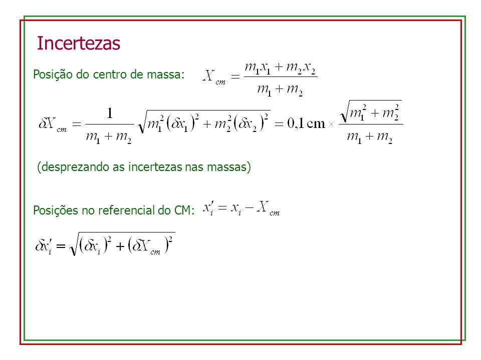 Incertezas Posição do centro de massa: (desprezando as incertezas nas massas) Posições no referencial do CM: