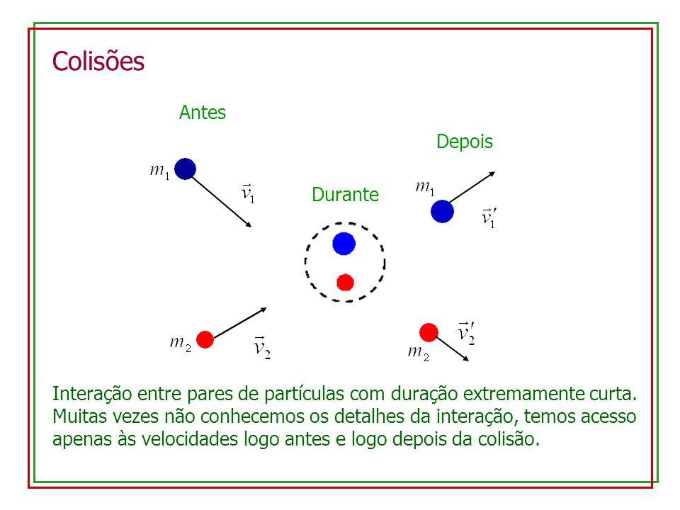 Colisões Antes Durante Depois Interação entre pares de partículas com duração extremamente curta. Muitas vezes não conhecemos os detalhes da interação