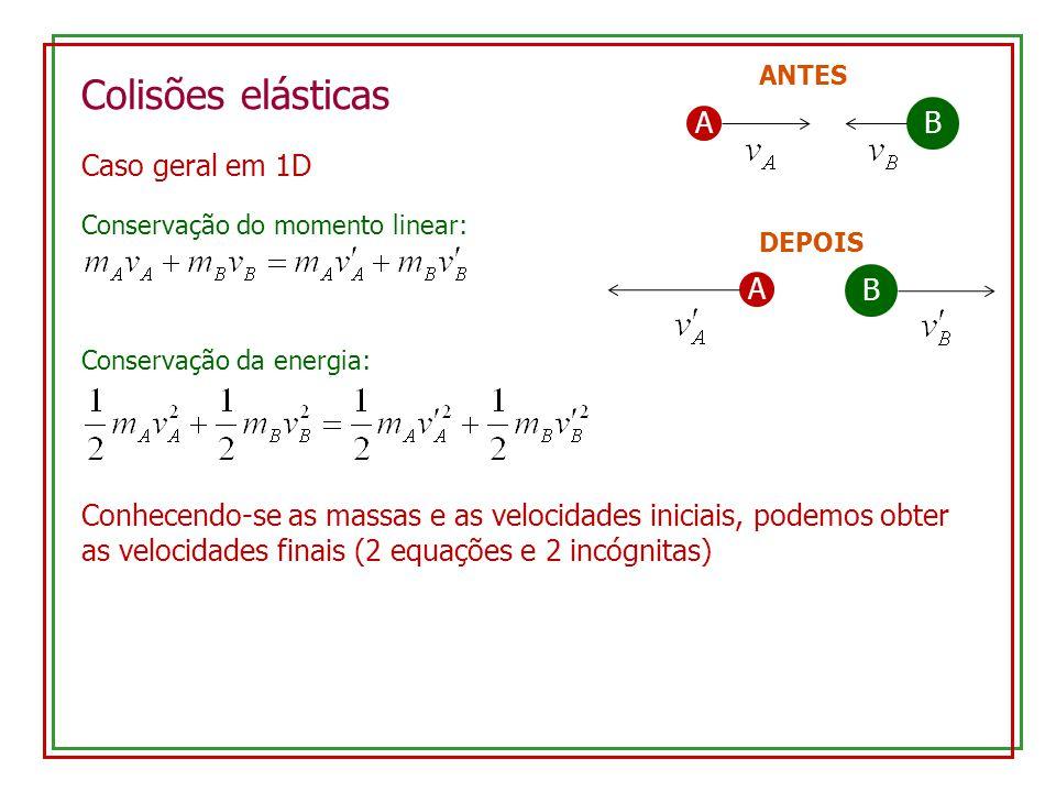 Colisões elásticas Caso geral em 1D AB ANTES A B DEPOIS Conservação do momento linear: Conservação da energia: Conhecendo-se as massas e as velocidade