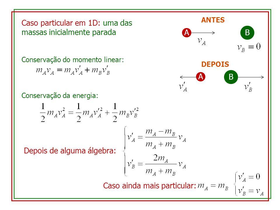 Caso particular em 1D: uma das massas inicialmente parada AB ANTES A B DEPOIS Conservação do momento linear: Conservação da energia: Depois de alguma