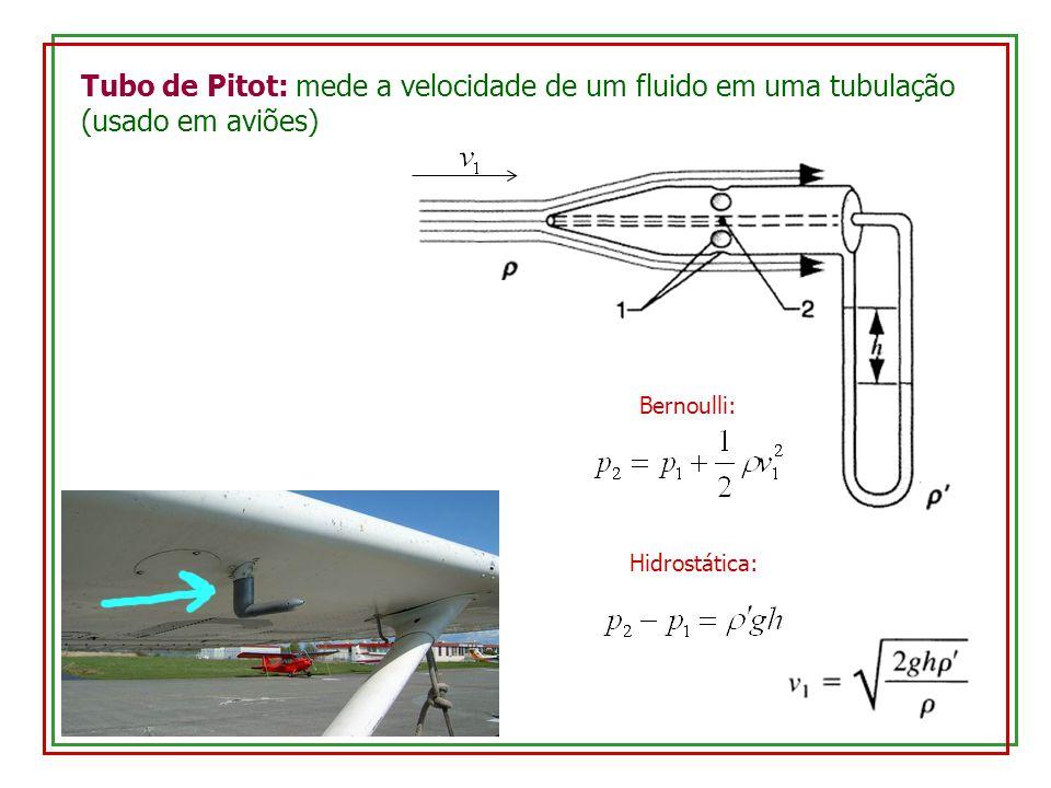Tubo de Pitot: mede a velocidade de um fluido em uma tubulação (usado em aviões) Bernoulli: Hidrostática: