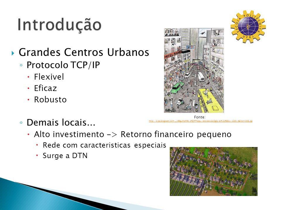 Grandes Centros Urbanos Protocolo TCP/IP Flexivel Eficaz Robusto Demais locais... Alto investimento -> Retorno financeiro pequeno Rede com caracterist