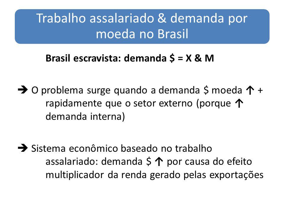 Brasil escravista: demanda $ = X & M O problema surge quando a demanda $ moeda + rapidamente que o setor externo (porque demanda interna) Sistema econ