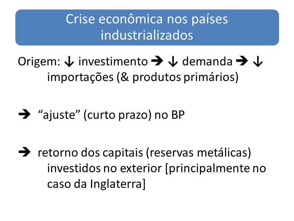 Crise econômica nos países industrializados Origem: investimento demanda importações (& produtos primários) ajuste (curto prazo) no BP retorno dos cap