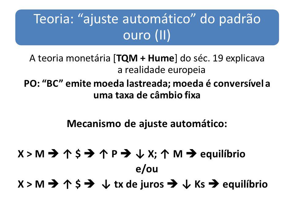 Teoria: ajuste automático do padrão ouro (II) A teoria monetária [TQM + Hume] do séc. 19 explicava a realidade europeia PO: BC emite moeda lastreada;