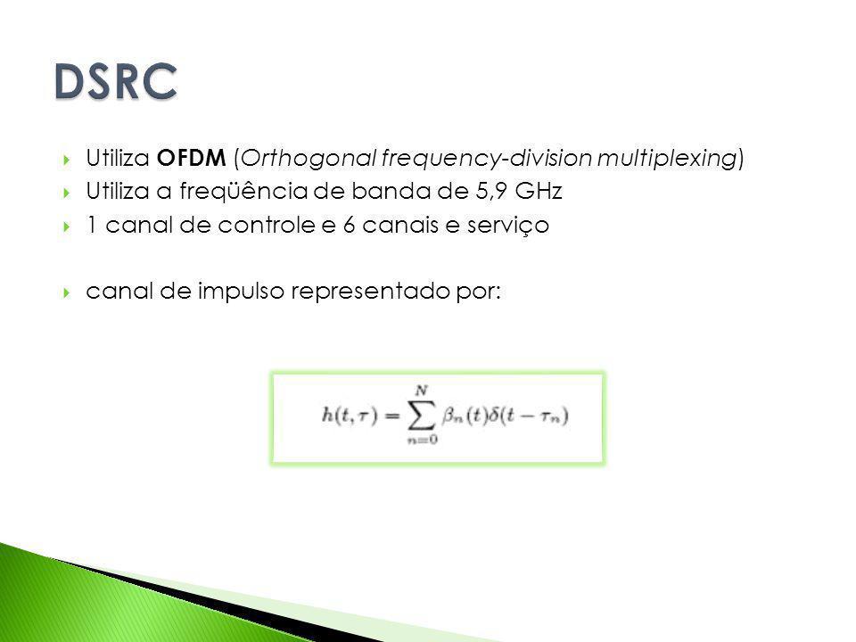 Utiliza OFDM (Orthogonal frequency-division multiplexing) Utiliza a freqüência de banda de 5,9 GHz 1 canal de controle e 6 canais e serviço canal de i