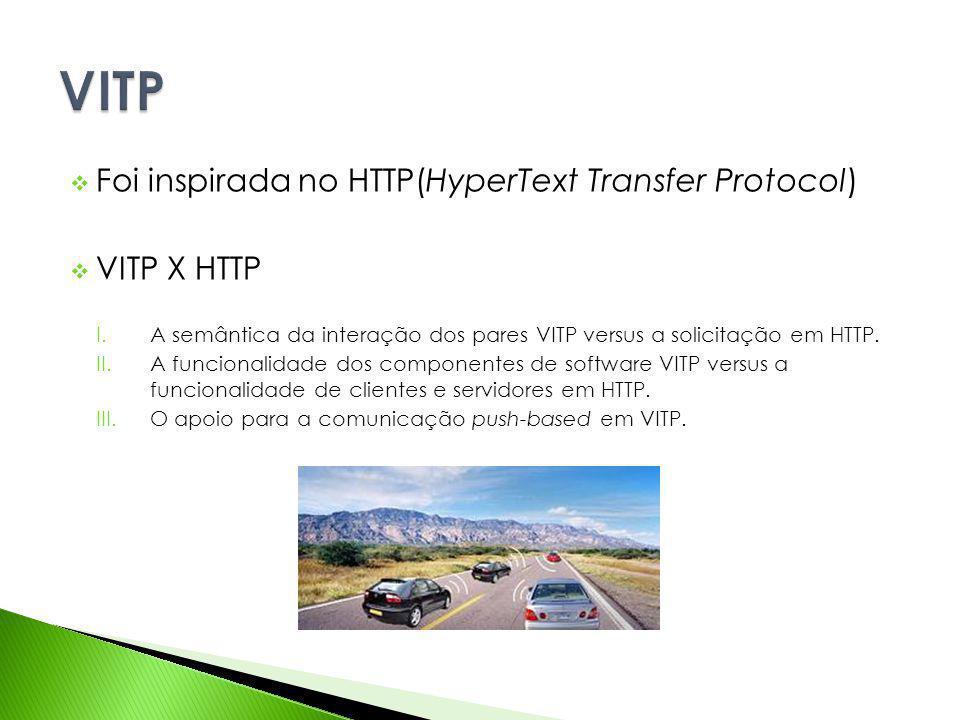 Foi inspirada no HTTP(HyperText Transfer Protocol) VITP X HTTP I.A semântica da interação dos pares VITP versus a solicitação em HTTP. II.A funcionali