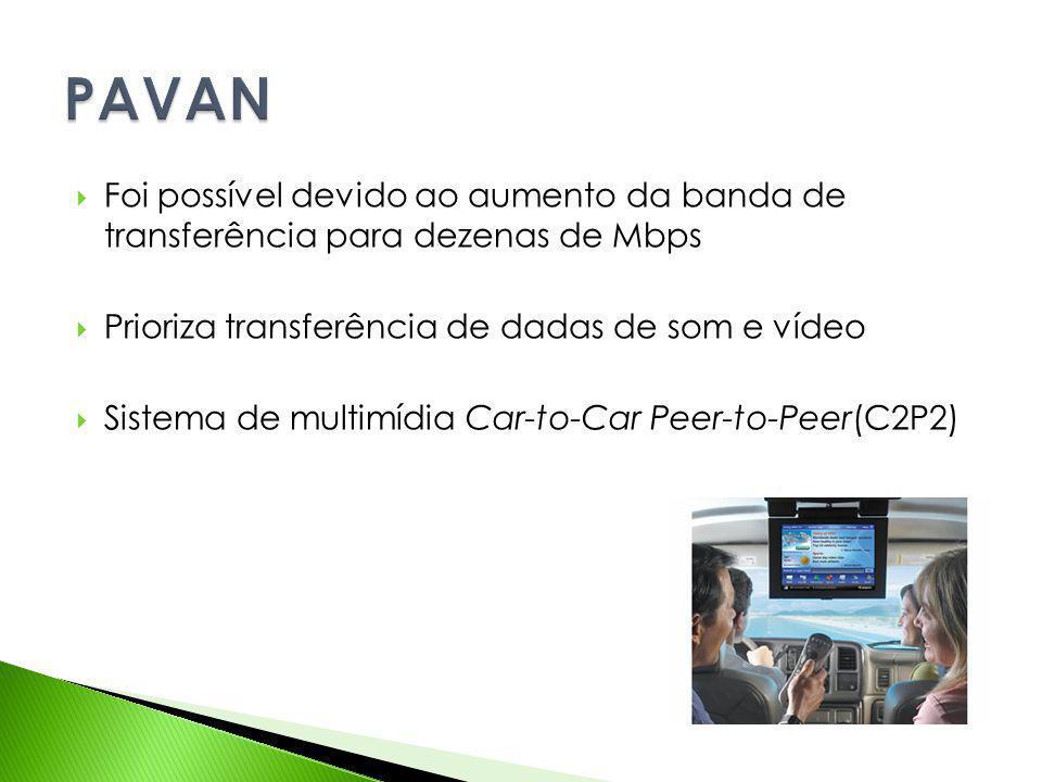 Foi possível devido ao aumento da banda de transferência para dezenas de Mbps Prioriza transferência de dadas de som e vídeo Sistema de multimídia Car