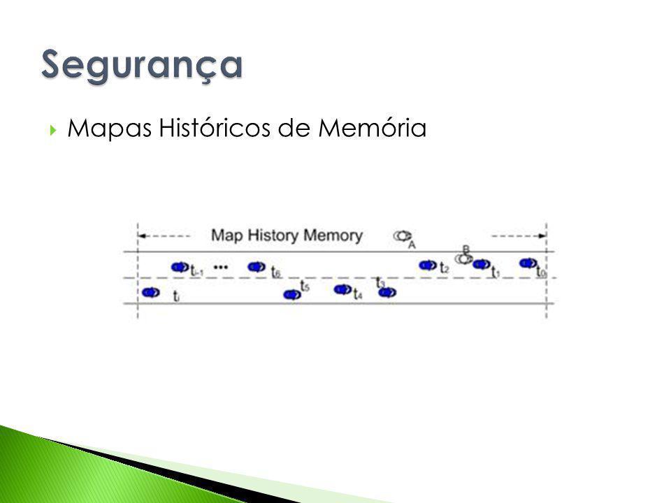 Mapas Históricos de Memória