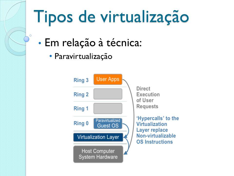 Tipos de virtualização Em relação à técnica: Paravirtualização