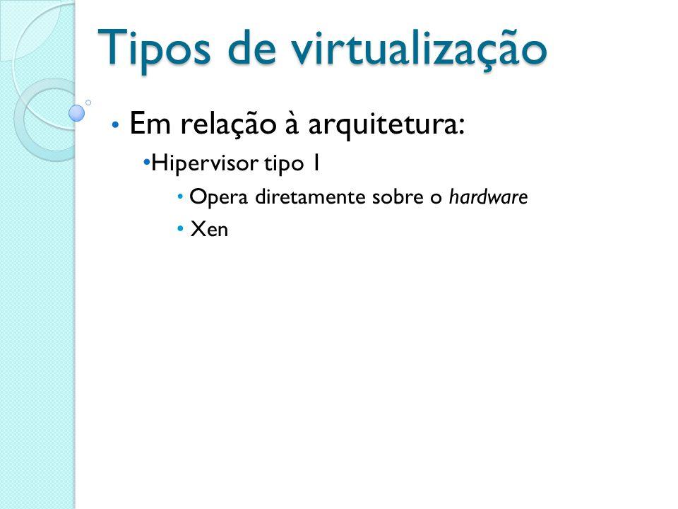 Tipos de virtualização Em relação à arquitetura: Hipervisor tipo 1 Opera diretamente sobre o hardware Xen