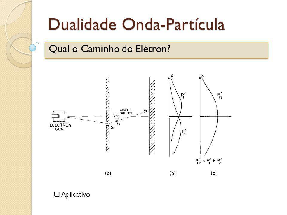 Dualidade Onda-Partícula Qual o Caminho do Elétron? Aplicativo