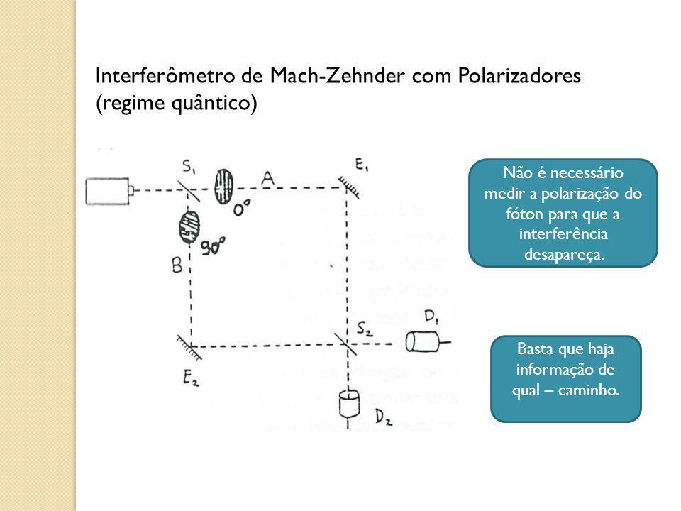 Interferômetro de Mach-Zehnder com Polarizadores (regime quântico) Não é necessário medir a polarização do fóton para que a interferência desapareça.