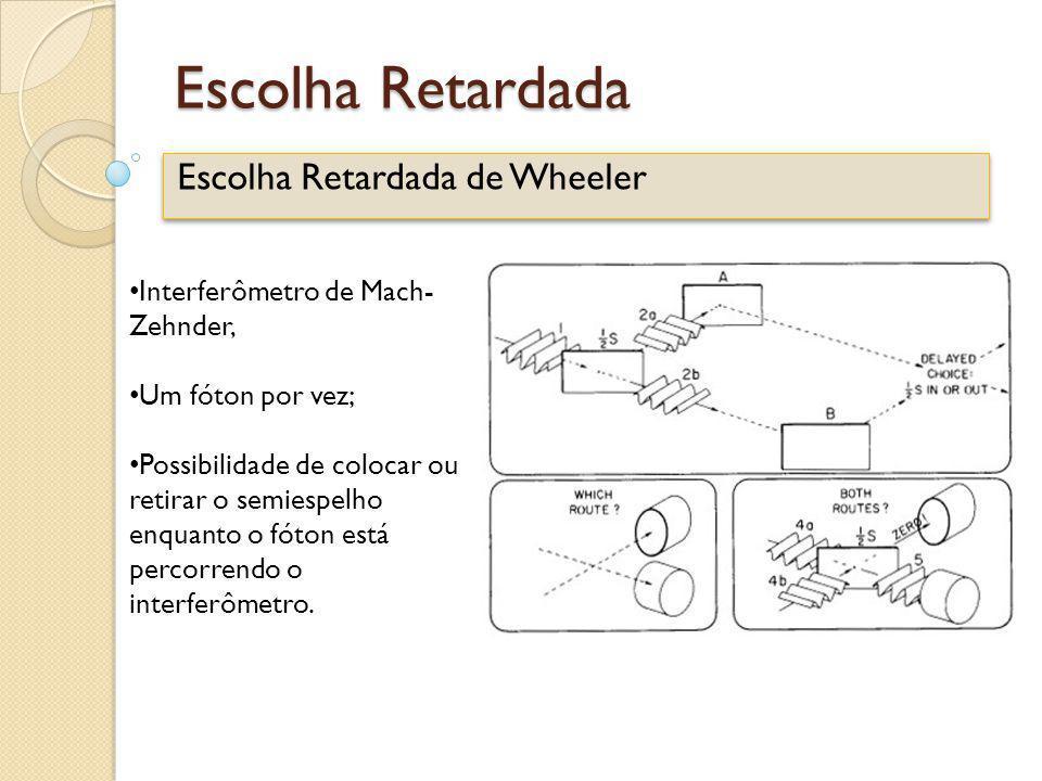 Escolha Retardada Escolha Retardada de Wheeler Interferômetro de Mach- Zehnder, Um fóton por vez; Possibilidade de colocar ou retirar o semiespelho en