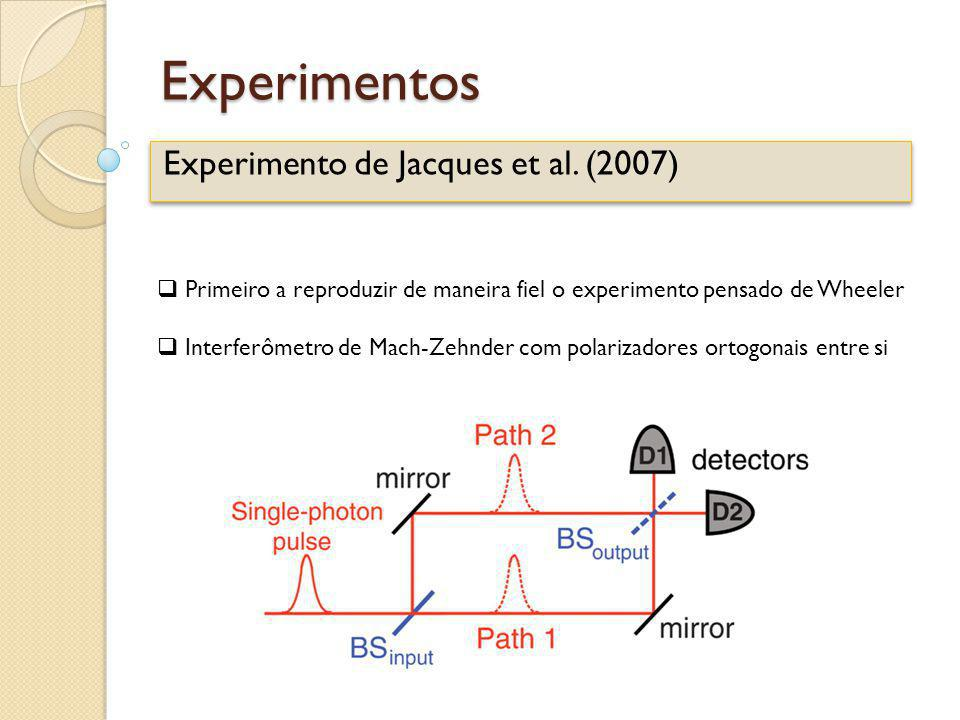 Experimentos Experimento de Jacques et al. (2007) Primeiro a reproduzir de maneira fiel o experimento pensado de Wheeler Interferômetro de Mach-Zehnde