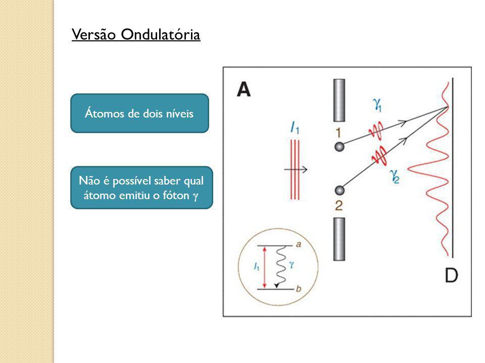 Versão Ondulatória Átomos de dois níveis Não é possível saber qual átomo emitiu o fóton γ