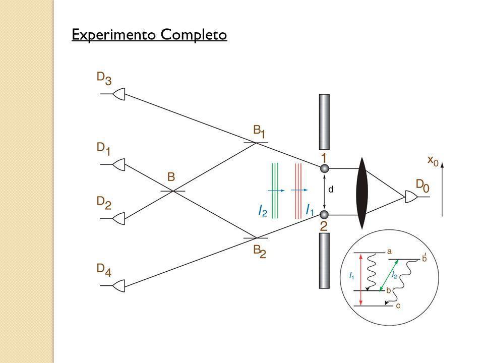 Experimento Completo