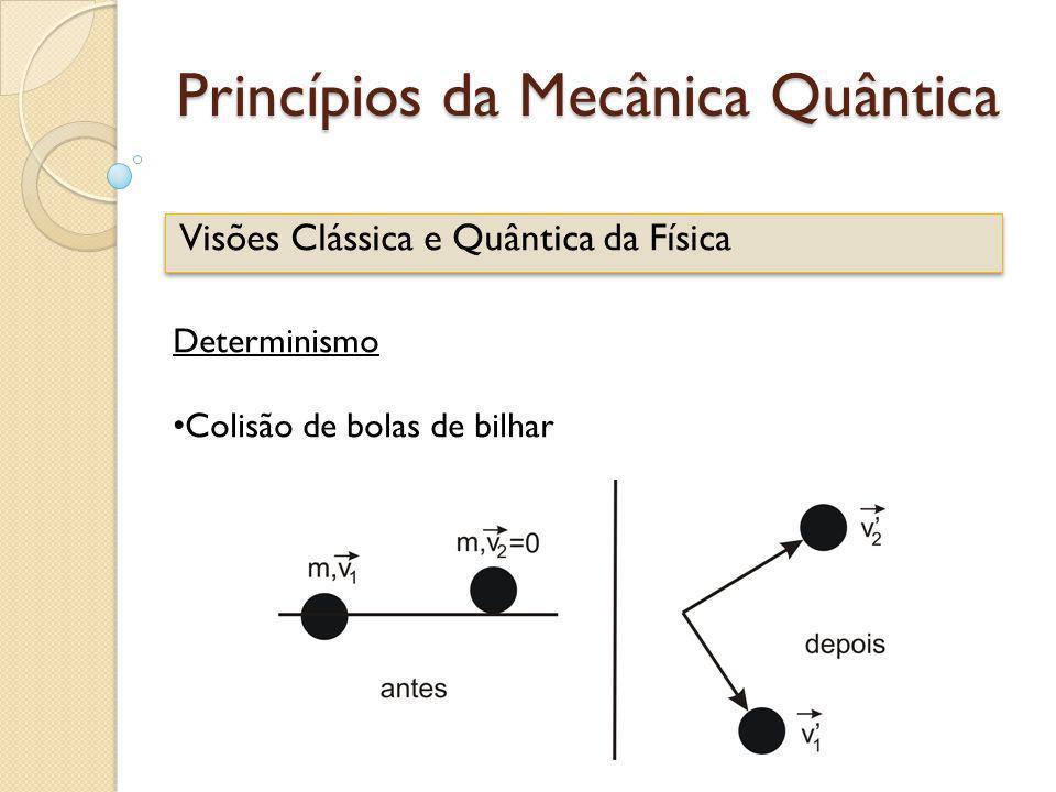 Princípios da Mecânica Quântica Visões Clássica e Quântica da Física Determinismo Colisão de bolas de bilhar