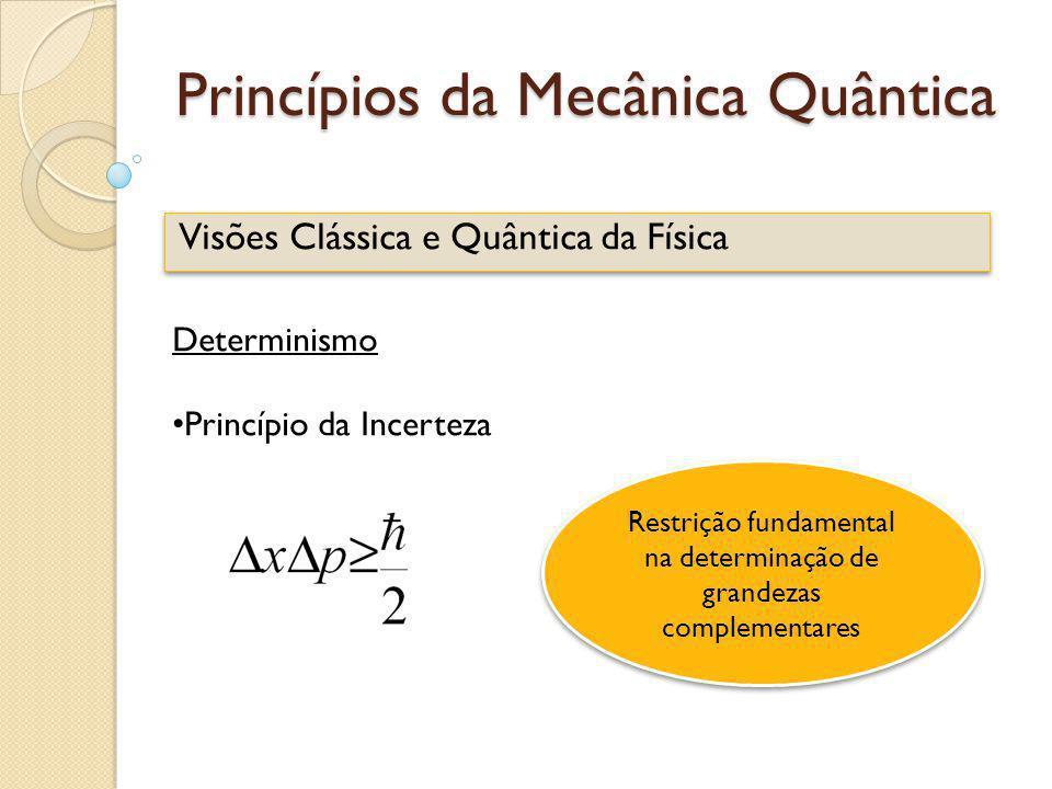Princípios da Mecânica Quântica Visões Clássica e Quântica da Física Determinismo Princípio da Incerteza Restrição fundamental na determinação de gran