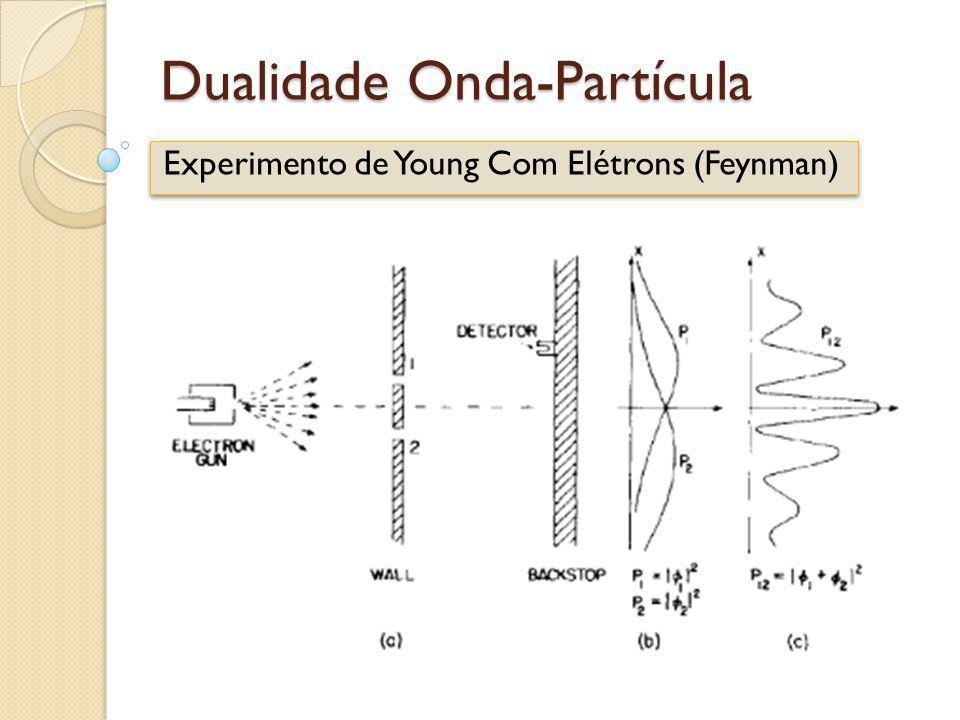 Experimento Corpuscular Interferômetro de Mach-Zehnder (fóton a fóton) Há informação de qual – caminho Não há interferência