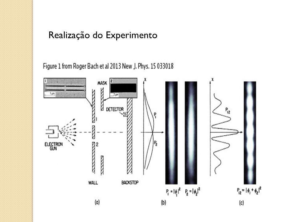 Realização do Experimento