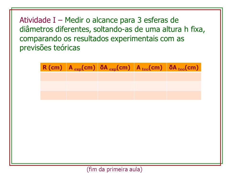 Atividade I – Medir o alcance para 3 esferas de diâmetros diferentes, soltando-as de uma altura h fixa, comparando os resultados experimentais com as previsões teóricas R (cm)A exp (cm)δA exp (cm)A teo (cm)δA teo (cm) (fim da primeira aula)