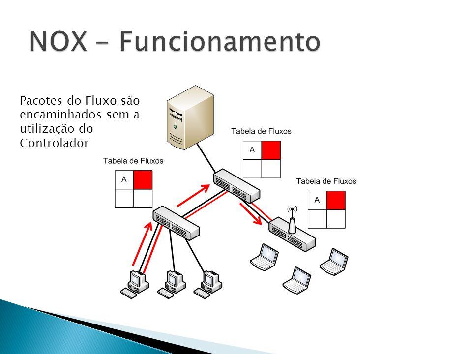 Pacotes do Fluxo são encaminhados sem a utilização do Controlador