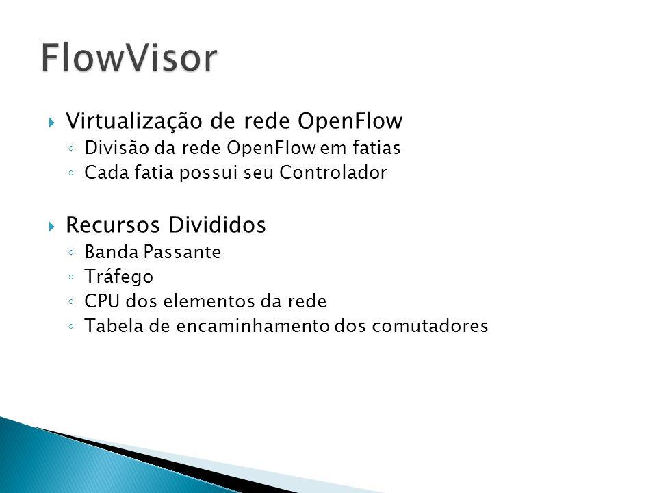 Virtualização de rede OpenFlow Divisão da rede OpenFlow em fatias Cada fatia possui seu Controlador Recursos Divididos Banda Passante Tráfego CPU dos