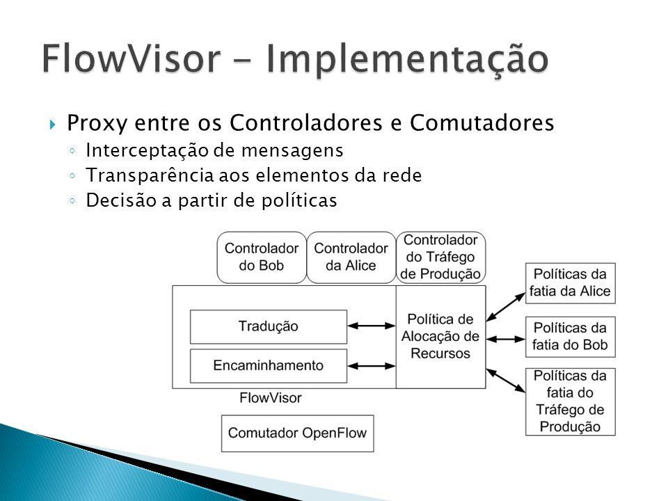 Proxy entre os Controladores e Comutadores Interceptação de mensagens Transparência aos elementos da rede Decisão a partir de políticas