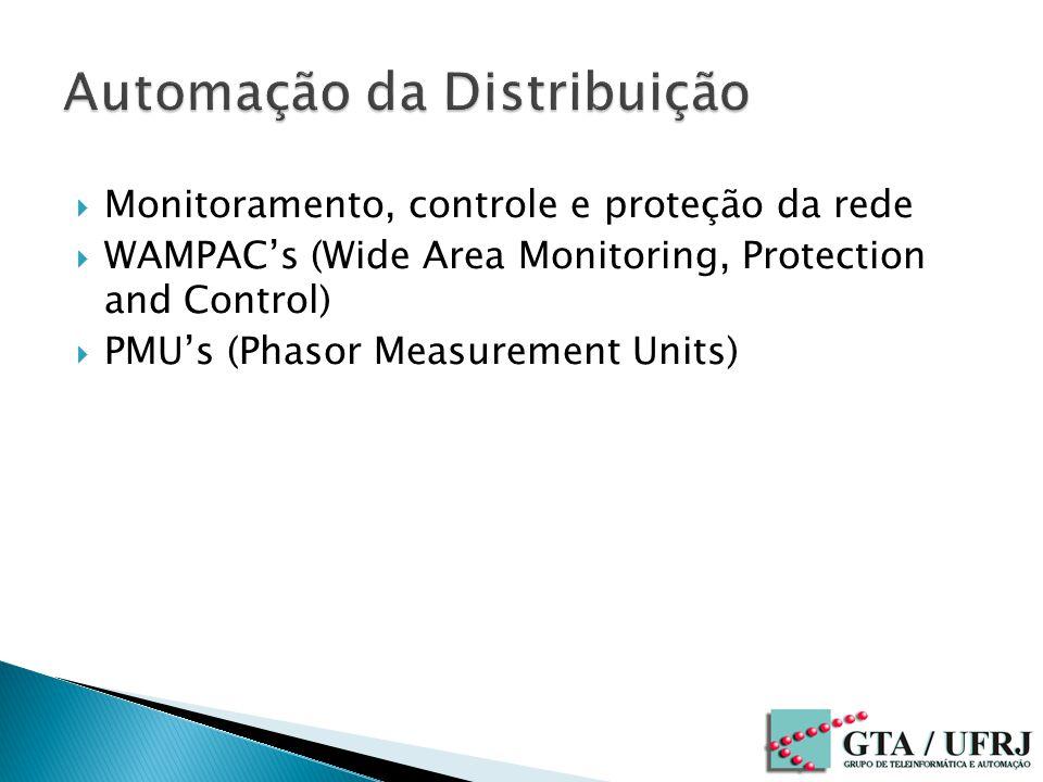Monitoramento, controle e proteção da rede WAMPACs (Wide Area Monitoring, Protection and Control) PMUs (Phasor Measurement Units)