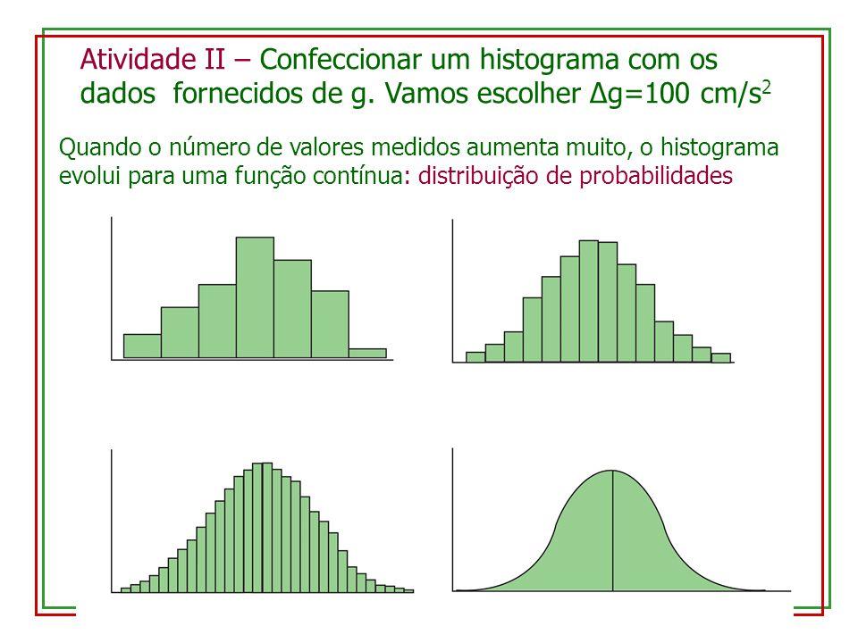 Atividade II – Confeccionar um histograma com os dados fornecidos de g. Vamos escolher Δg=100 cm/s 2 Quando o número de valores medidos aumenta muito,