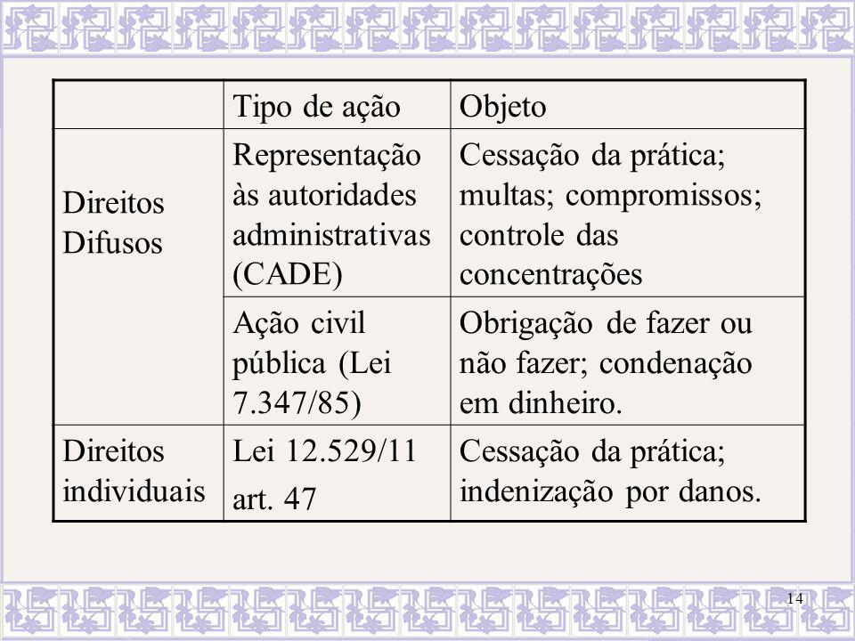 15 2.Características... 2.4.