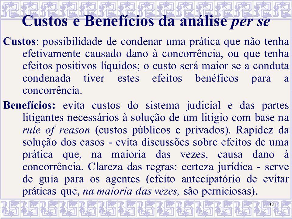 33 Conseqüências do status de per se (EUA) A conduta pode ser condenada sem necessidade de demonstrar poder de mercado do agente (porque esse poder é suposto).