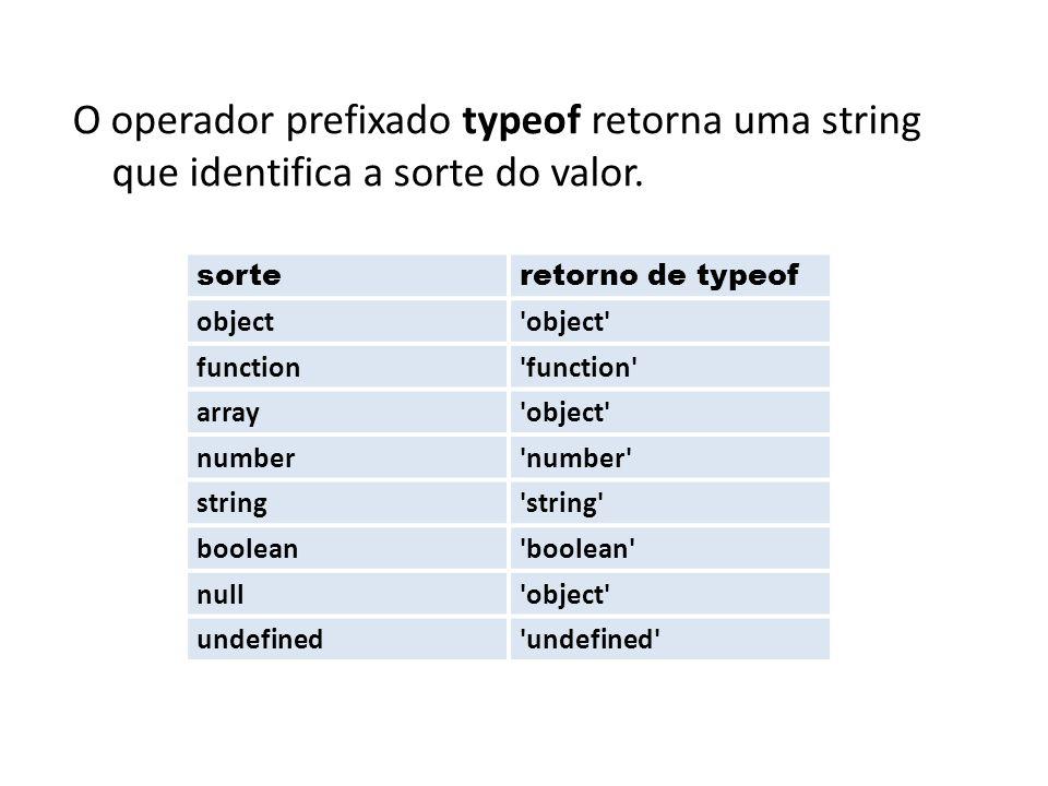 sorteretorno de typeof object'object' function'function' array'object' number'number' string'string' boolean'boolean' null'object' undefined'undefined