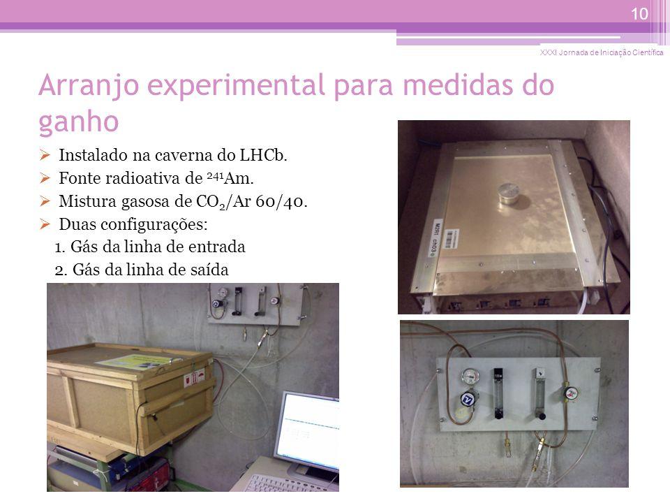 Arranjo experimental para medidas do ganho Instalado na caverna do LHCb.