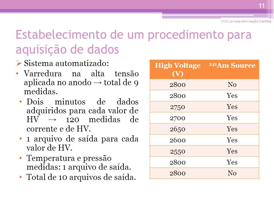 Estabelecimento de um procedimento para aquisição de dados Sistema automatizado: Varredura na alta tensão aplicada no anodo total de 9 medidas.