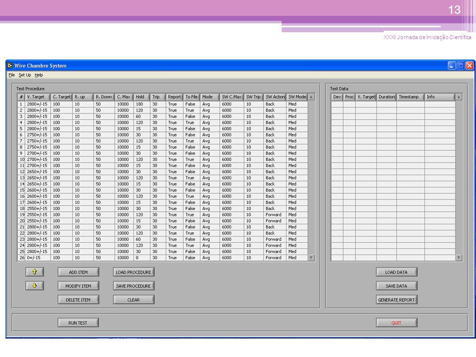 Estabelecimento de um procedimento para aquisição de dados Printscreen do pendrive XXXI Jornada de Iniciação Científica 13