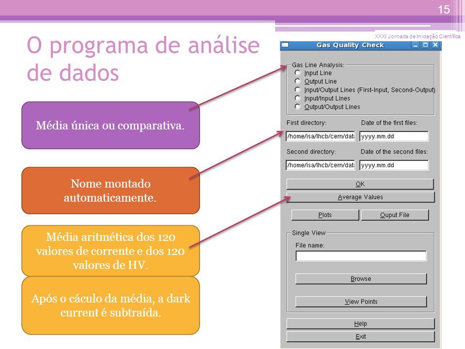 O programa de análise de dados XXXI Jornada de Iniciação Científica 15 Média única ou comparativa.