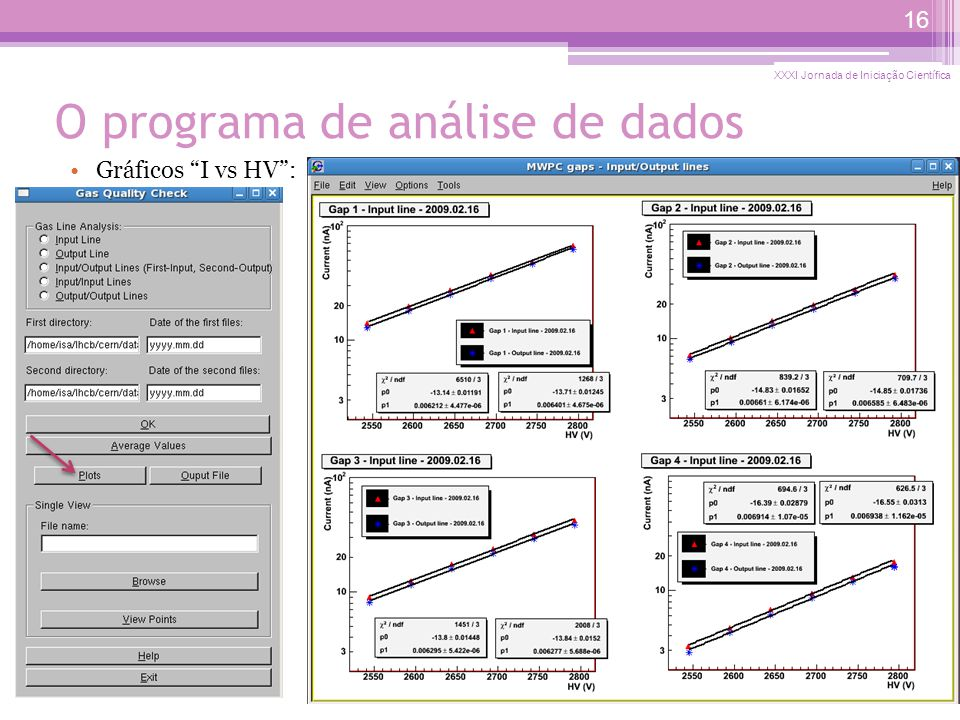 O programa de análise de dados Gráficos I vs HV: XXXI Jornada de Iniciação Científica 16
