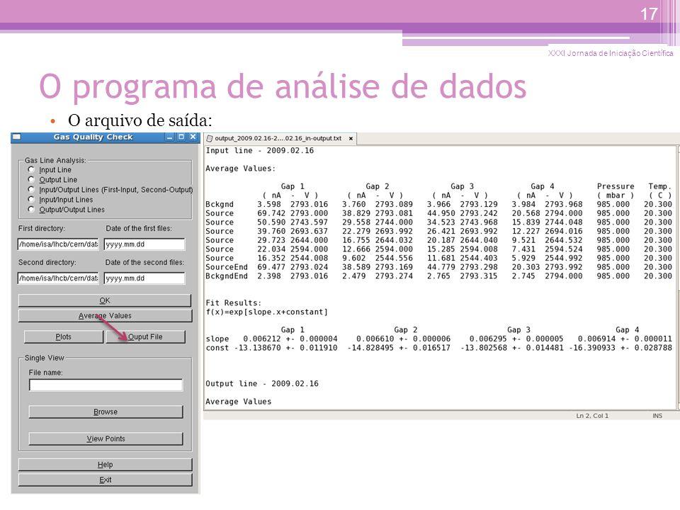 O programa de análise de dados O arquivo de saída: XXXI Jornada de Iniciação Científica 17