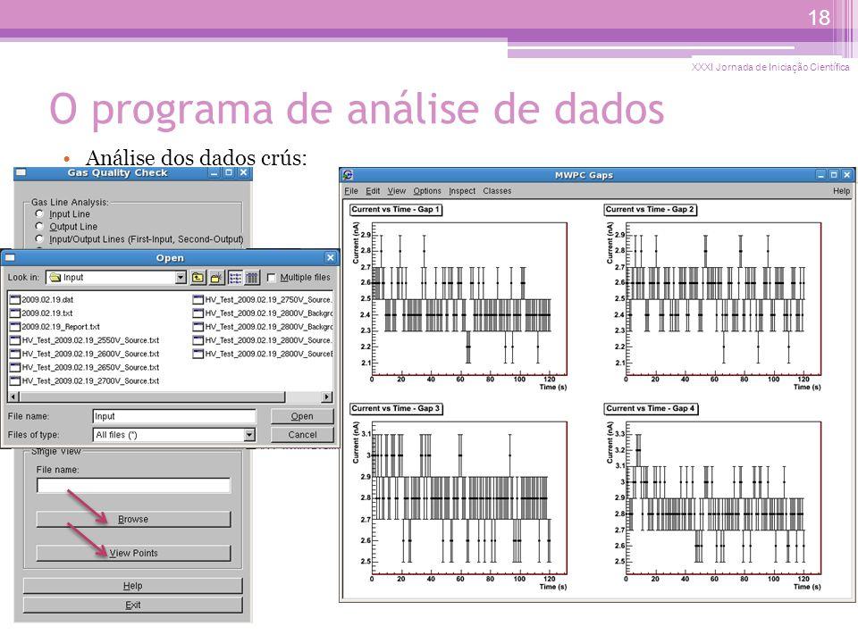 O programa de análise de dados Análise dos dados crús: XXXI Jornada de Iniciação Científica 18