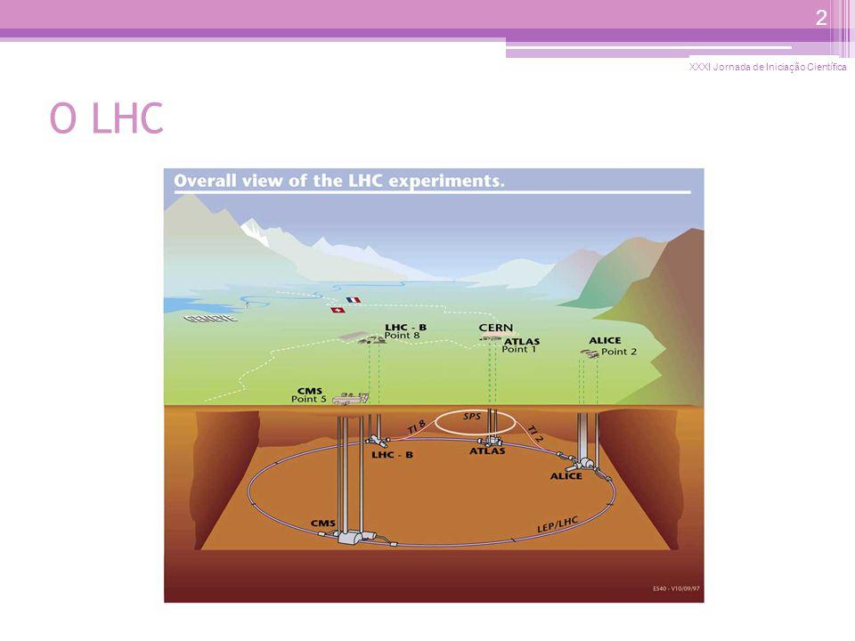 O LHC XXXI Jornada de Iniciação Científica 2