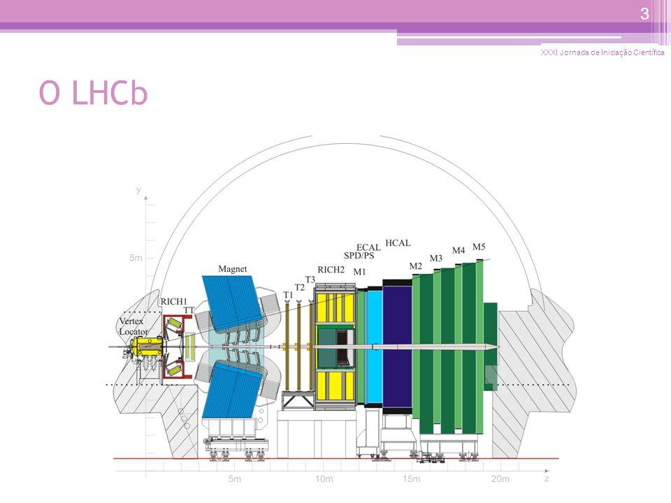 O LHCb XXXI Jornada de Iniciação Científica 3