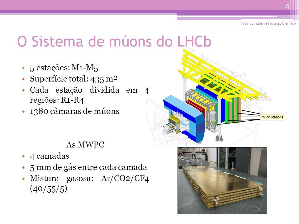 O Sistema de múons do LHCb 5 estações: M1-M5 Superfície total: 435 m² Cada estação dividida em 4 regiões: R1-R4 1380 câmaras de múons As MWPC 4 camadas 5 mm de gás entre cada camada Mistura gasosa: Ar/CO2/CF4 (40/55/5) XXXI Jornada de Iniciação Científica 4