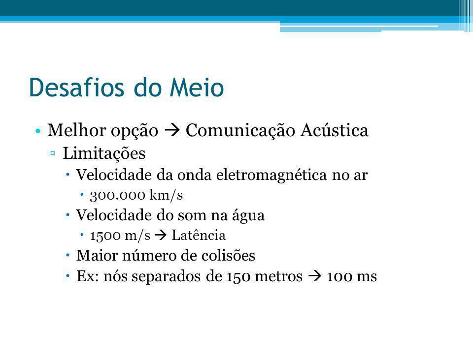 Desafios do Meio Melhor opção Comunicação Acústica Limitações Velocidade da onda eletromagnética no ar 300.000 km/s Velocidade do som na água 1500 m/s